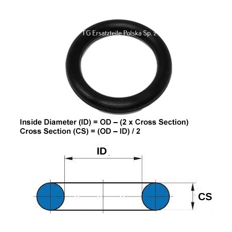 OR50X3-Neutral Nitrile 70 Shore O Ring 50x3mm